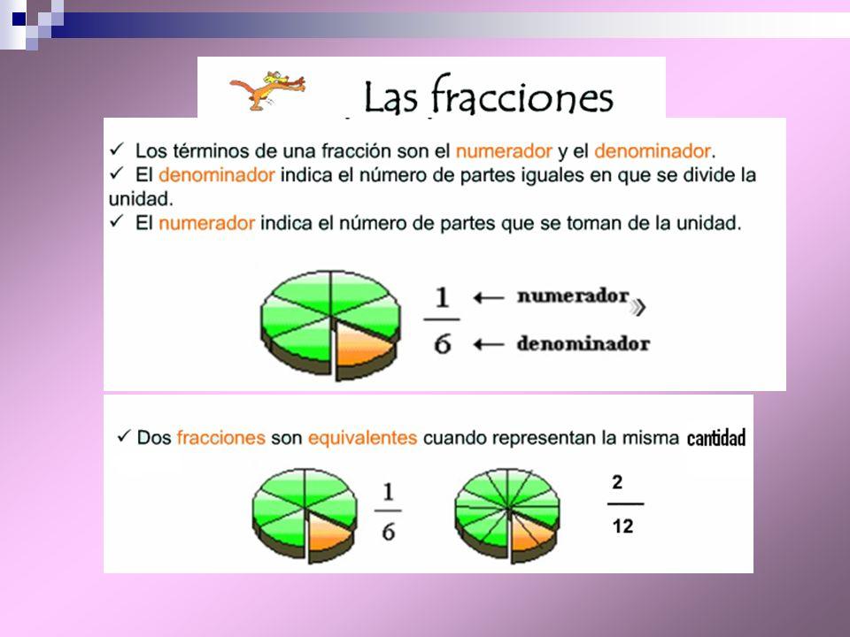 CONTENIDOS DE MATEMÁTICAS: Concretamente, qué conceptos matemáticos aparecen en el texto.