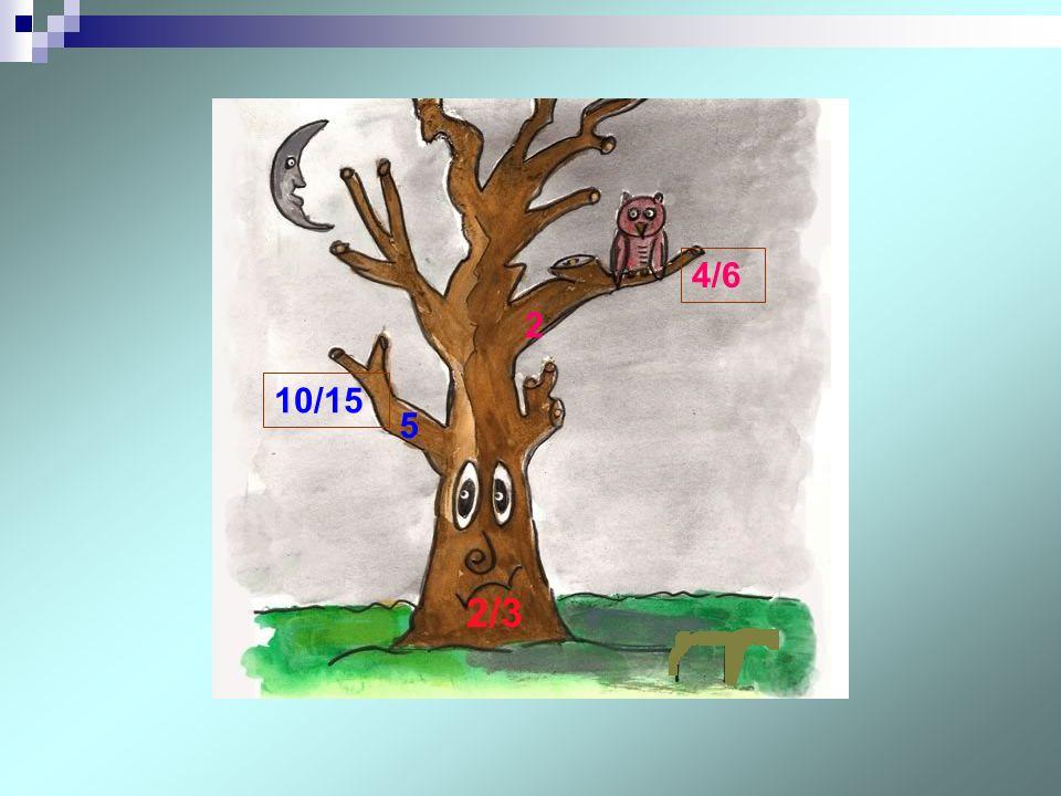 FRACCIONES EQUIVALENTES O bien, dividir numerador y denominador entre el mismo número.