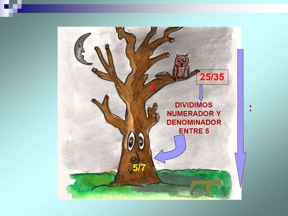 25/35 5 5/7 : DIVIDIMOS NUMERADOR Y DENOMINADOR ENTRE 5