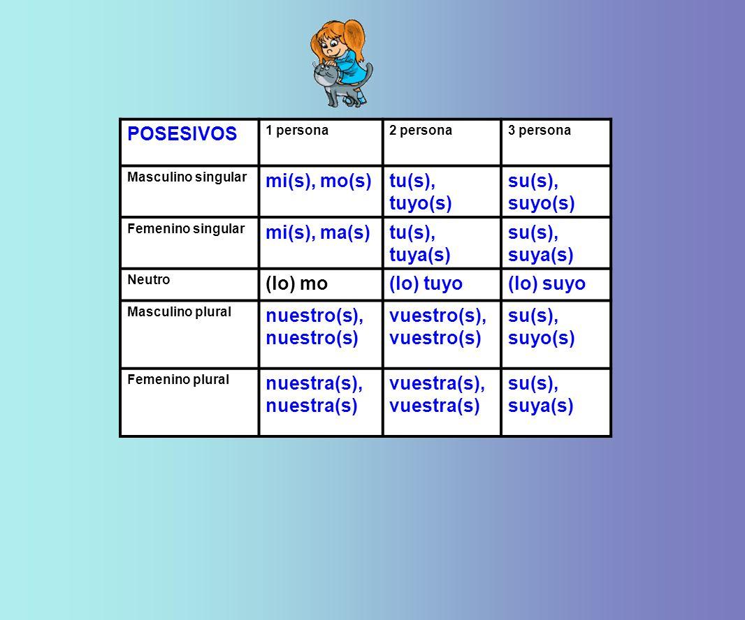POSESIVOS 1 persona2 persona3 persona Masculino singular mi(s), mo(s)tu(s), tuyo(s) su(s), suyo(s) Femenino singular mi(s), ma(s)tu(s), tuya(s) su(s),
