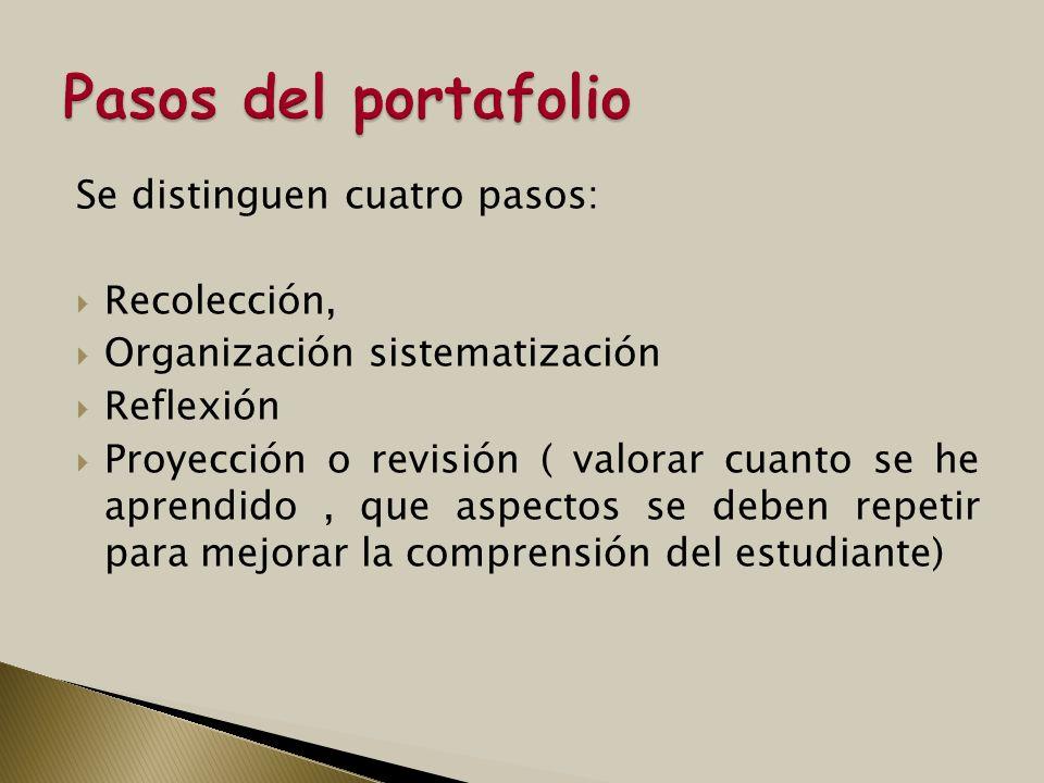 Se distinguen cuatro pasos: Recolección, Organización sistematización Reflexión Proyección o revisión ( valorar cuanto se he aprendido, que aspectos s