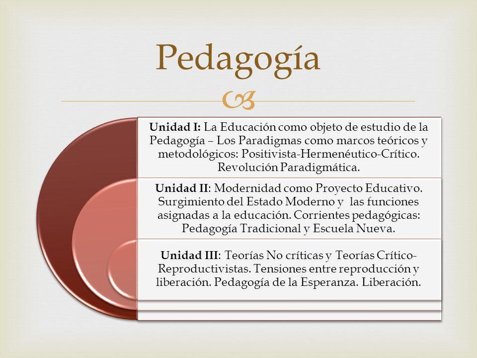 Pedagogía Unidad I: La Educación como objeto de estudio de la Pedagogía – Los Paradigmas como marcos teóricos y metodológicos: Positivista-Hermenéutic