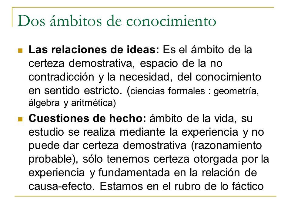 Dos ámbitos de conocimiento Las relaciones de ideas: Es el ámbito de la certeza demostrativa, espacio de la no contradicción y la necesidad, del conocimiento en sentido estricto.