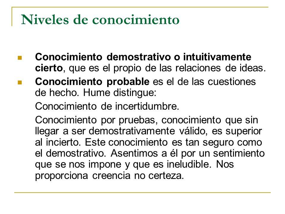 Niveles de conocimiento Conocimiento demostrativo o intuitivamente cierto, que es el propio de las relaciones de ideas.