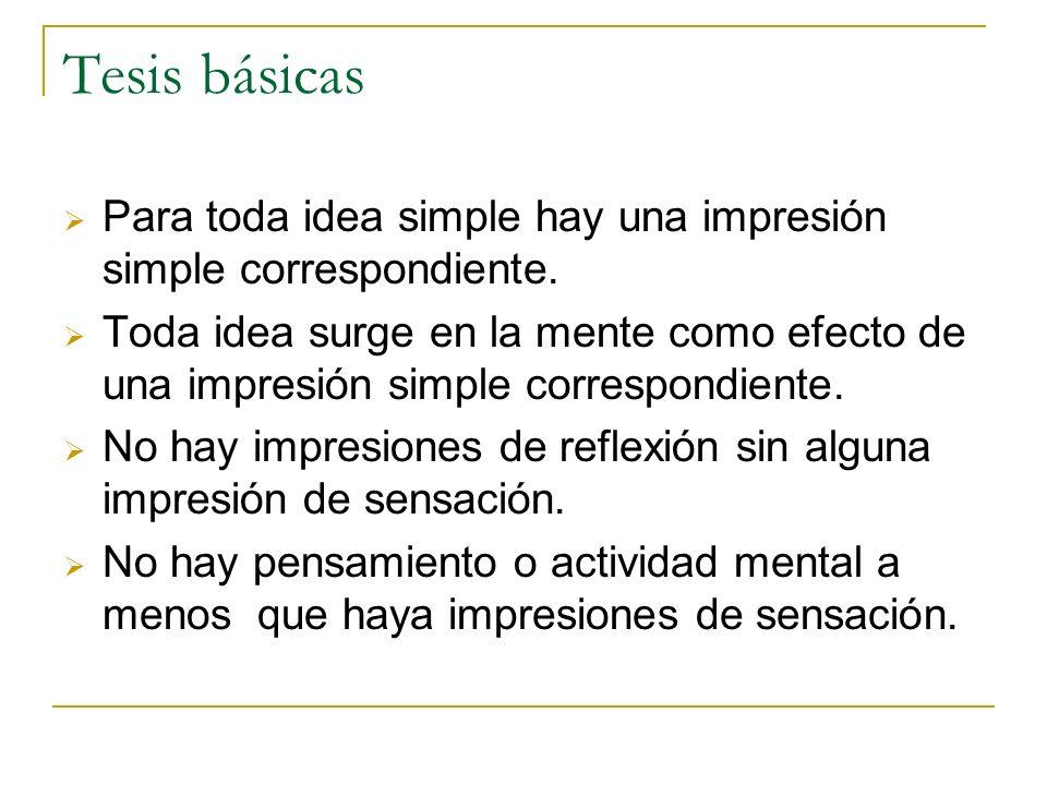 Tesis básicas Para toda idea simple hay una impresión simple correspondiente.