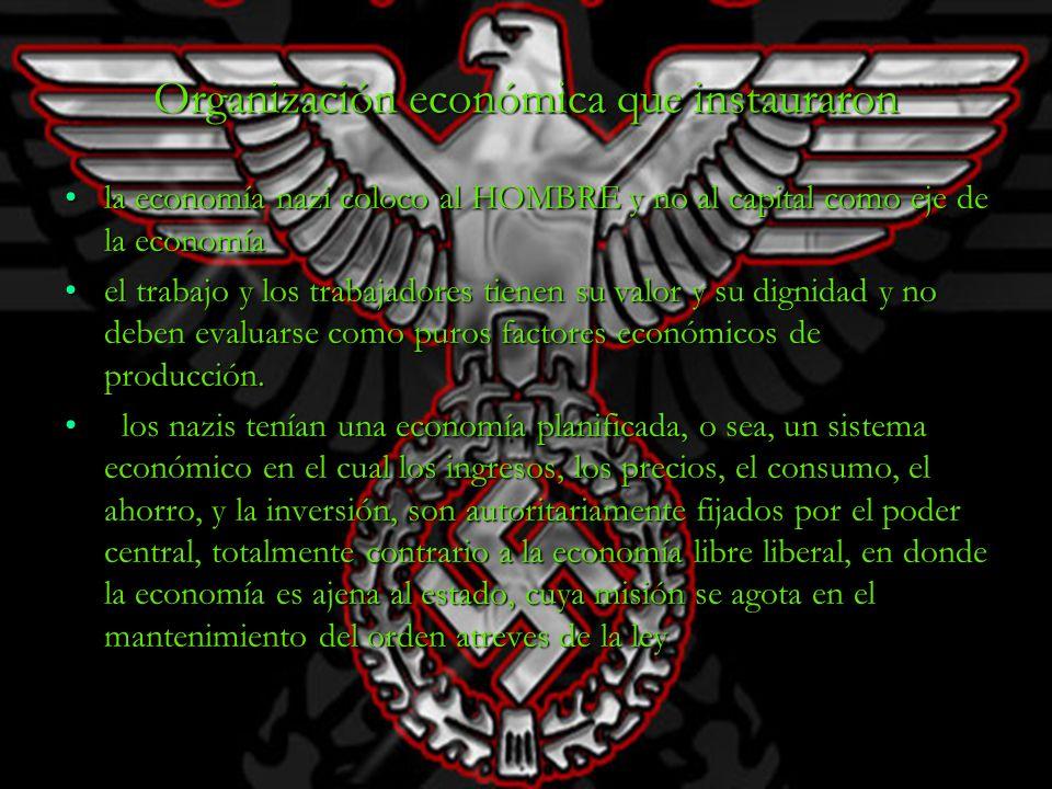 Organización económica que instauraron la economía nazi coloco al HOMBRE y no al capital como eje de la economíala economía nazi coloco al HOMBRE y no