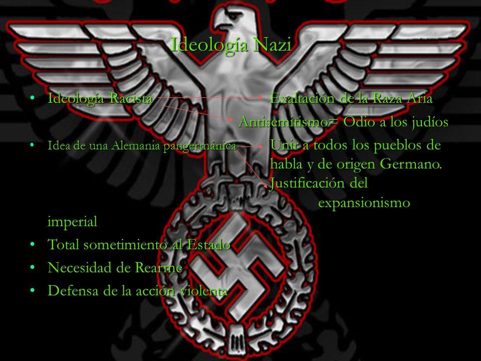 Ideología Nazi Ideología Racista Exaltación de la Raza AriaIdeología Racista Exaltación de la Raza Aria Antisemitismo= Odio a los judíos Antisemitismo