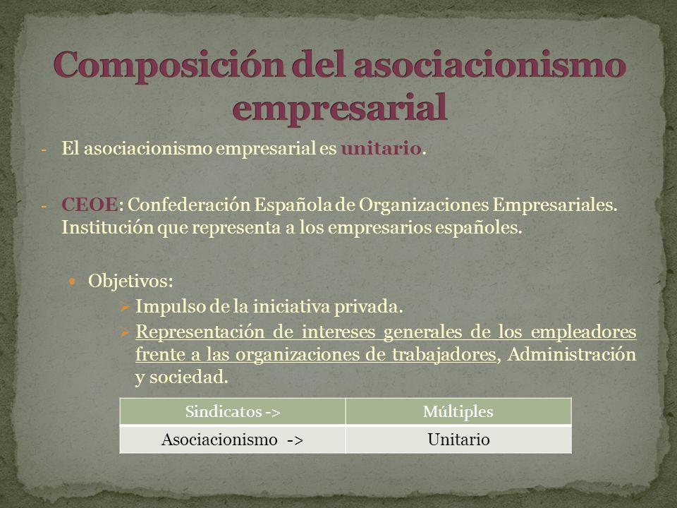 - El asociacionismo empresarial es unitario. - CEOE: Confederación Española de Organizaciones Empresariales. Institución que representa a los empresar