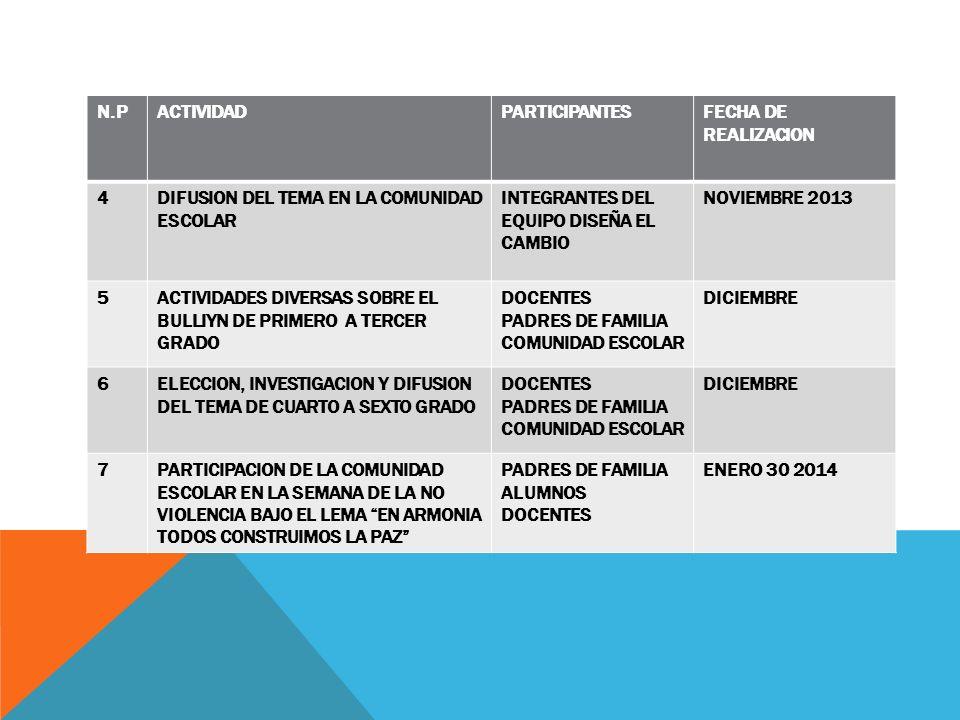 N.PACTIVIDADPARTICIPANTESFECHA DE REALIZACION 4DIFUSION DEL TEMA EN LA COMUNIDAD ESCOLAR INTEGRANTES DEL EQUIPO DISEÑA EL CAMBIO NOVIEMBRE 2013 5ACTIV