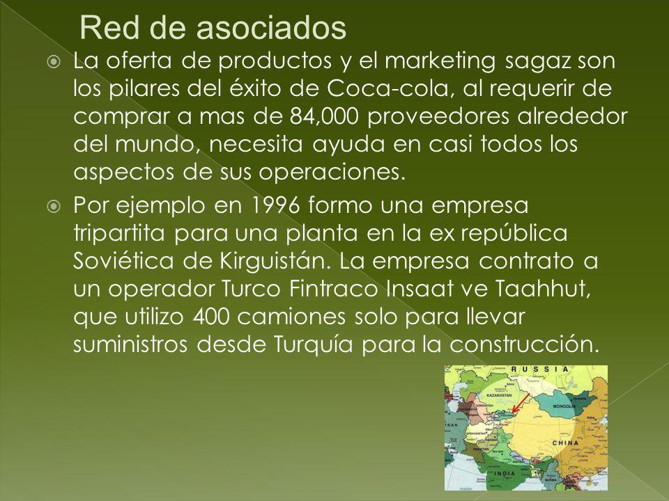 La oferta de productos y el marketing sagaz son los pilares del éxito de Coca-cola, al requerir de comprar a mas de 84,000 proveedores alrededor del m