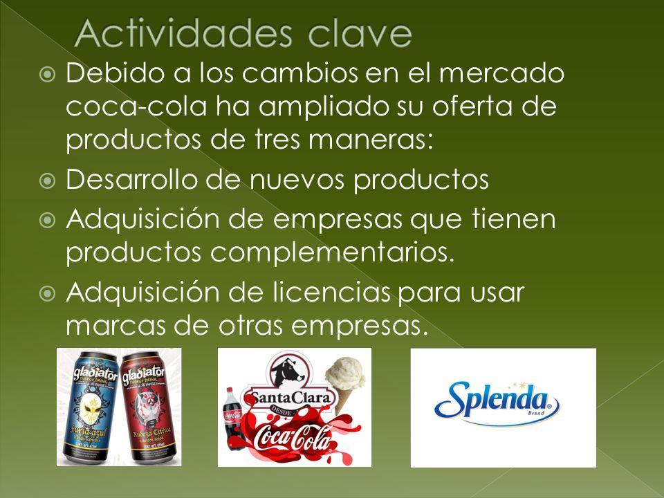 Debido a los cambios en el mercado coca-cola ha ampliado su oferta de productos de tres maneras: Desarrollo de nuevos productos Adquisición de empresa