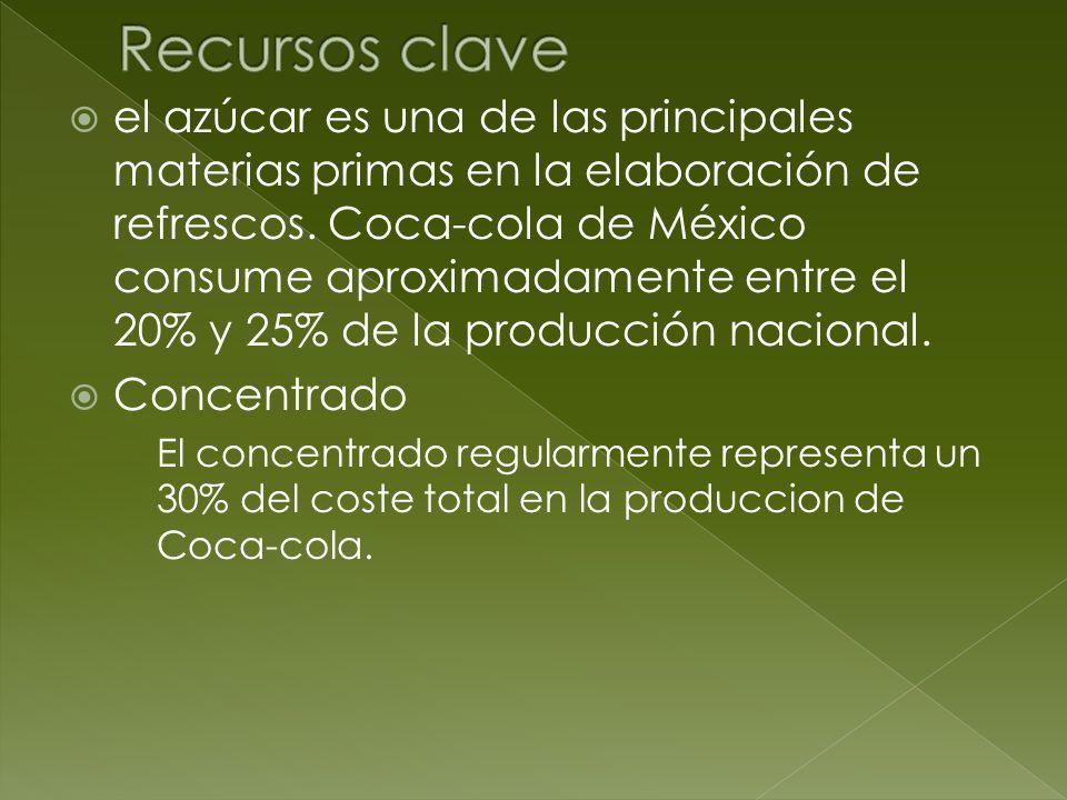 el azúcar es una de las principales materias primas en la elaboración de refrescos. Coca-cola de México consume aproximadamente entre el 20% y 25% de