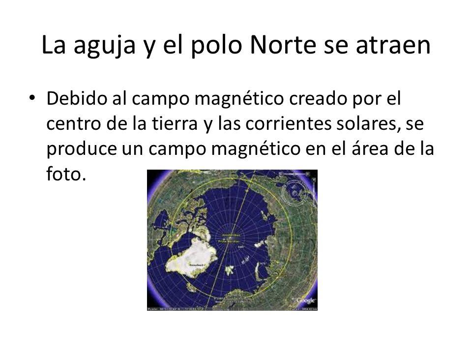 La aguja y el polo Norte se atraen Debido al campo magnético creado por el centro de la tierra y las corrientes solares, se produce un campo magnético