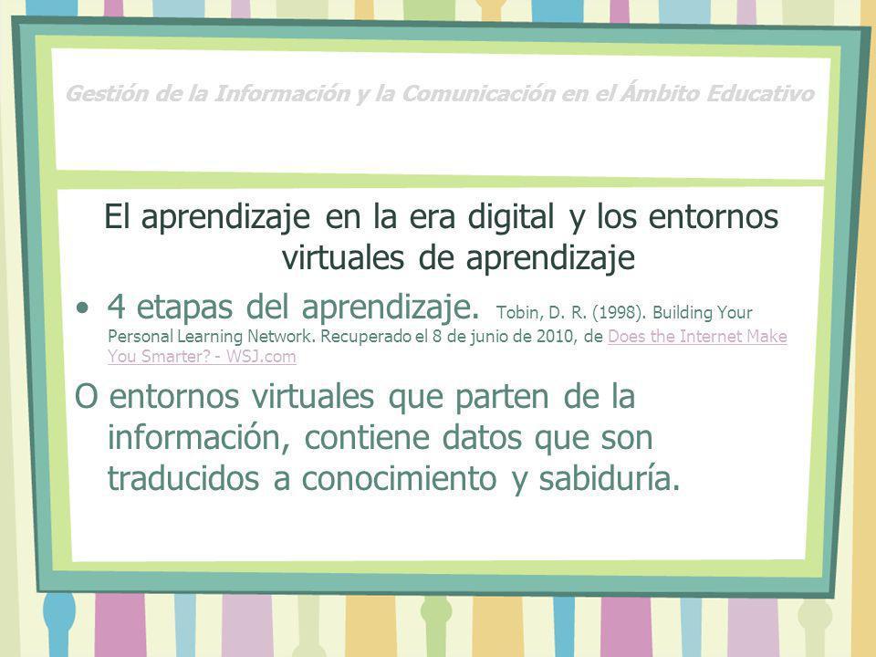 Gestión de la Información y la Comunicación en el Ámbito Educativo El aprendizaje en la era digital y los entornos virtuales de aprendizaje 4 etapas d