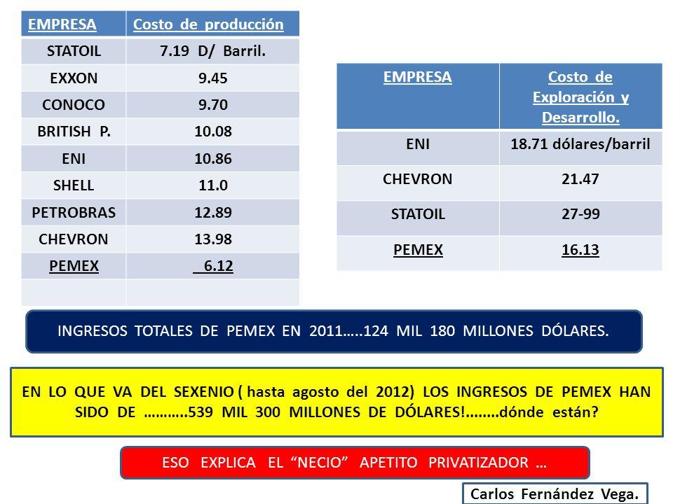 Según la SEP HAY 3 159 Instituciones Universitarias hasta el ciclo escolar 2011-2012 y de ellas, 2 036 son Particulares ( 65 %) y según el Informe Educación Superior en Iberoamérica, sólo el 5 % de los estudiantes pertenecen al Quintil de la población con menores ingresos, Argentina tiene el 19 % y Venezuela el 15.6 %, la educación Particular es un gran negocio, pero de muy dudosa calidad.