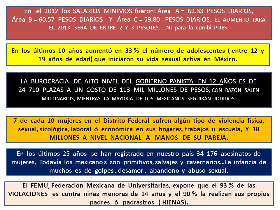 En el 2012 los SALARIOS MINIMOS fueron: Área A = 62.33 PESOS DIARIOS, Área B = 60.57 PESOS DIARIOS Y Área C = 59.80 PESOS DIARIOS. EL AUMENTO PARA EL