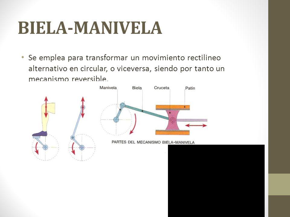 CIGÜEÑAL Consiste en una serie de mecanismos biela-manivela, que funcionan de forma simultánea.