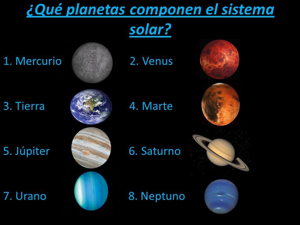 ¿Qué planetas componen el sistema solar? 1. Mercurio 2. Venus 3. Tierra 4. Marte 5. Júpiter 6. Saturno 7. Urano 8. Neptuno