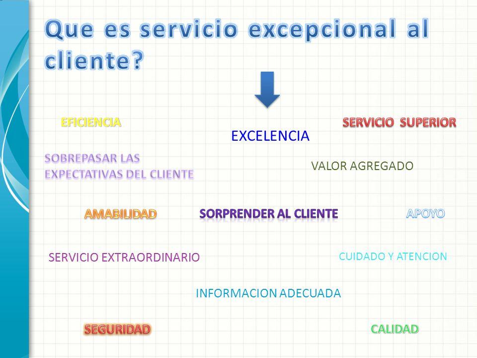 EXCELENCIA VALOR AGREGADO CUIDADO Y ATENCION INFORMACION ADECUADA