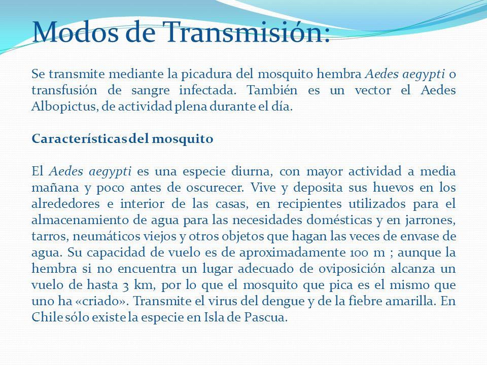 Modos de Transmisión: Se transmite mediante la picadura del mosquito hembra Aedes aegypti o transfusión de sangre infectada. También es un vector el A