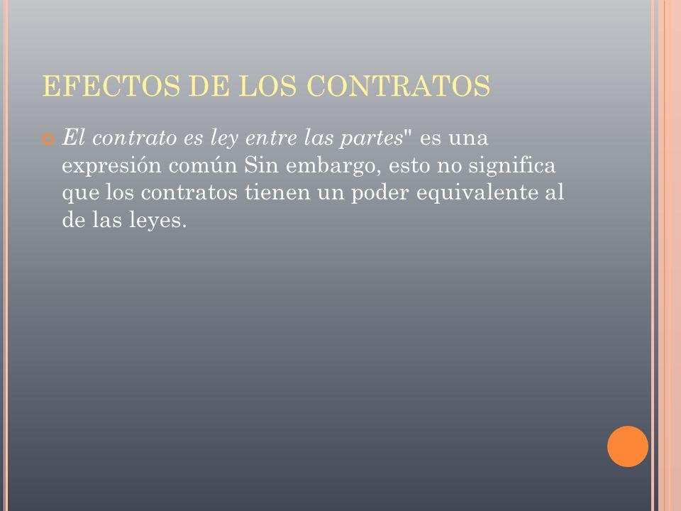 EFECTOS DE LOS CONTRATOS El contrato es ley entre las partes