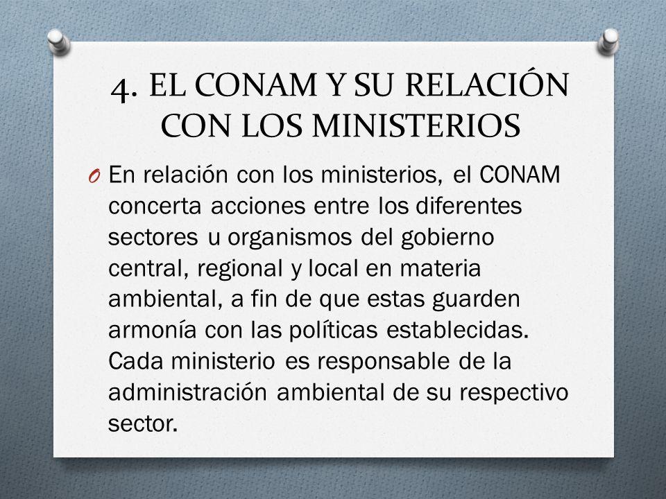 4. EL CONAM Y SU RELACIÓN CON LOS MINISTERIOS O En relación con los ministerios, el CONAM concerta acciones entre los diferentes sectores u organismos