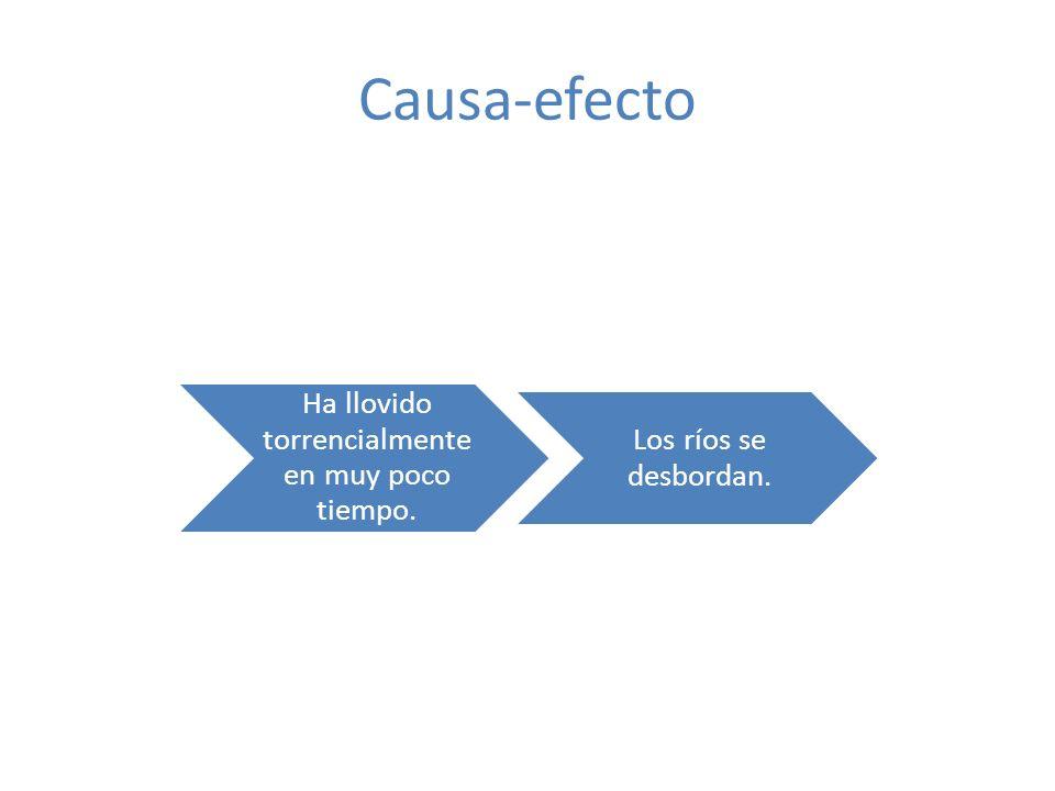 Ordenación causal Se puede partir del efecto y analizar sus causas, o, por el contrario, enumerar primero las causas y, finalmente, indicar el efecto producido.