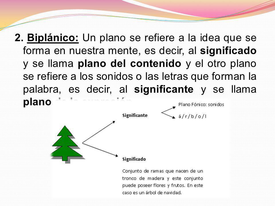 2. Biplánico: Un plano se refiere a la idea que se forma en nuestra mente, es decir, al significado y se llama plano del contenido y el otro plano se