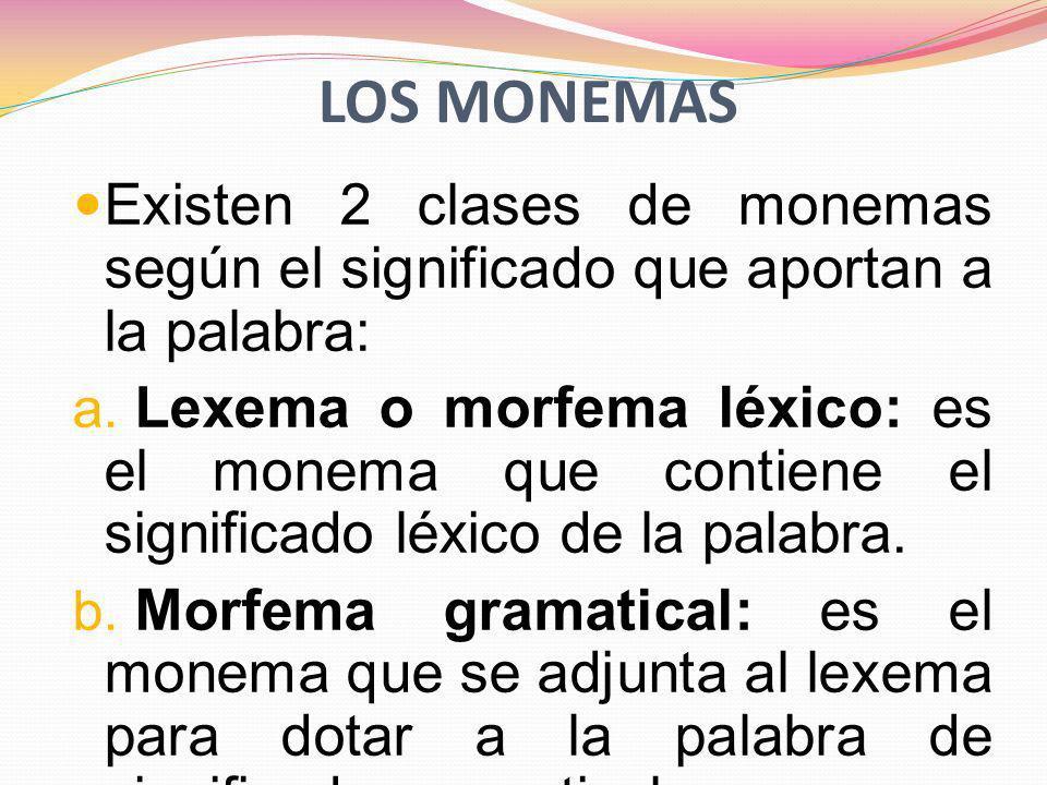 LOS MONEMAS Existen 2 clases de monemas según el significado que aportan a la palabra: a. Lexema o morfema léxico: es el monema que contiene el signif