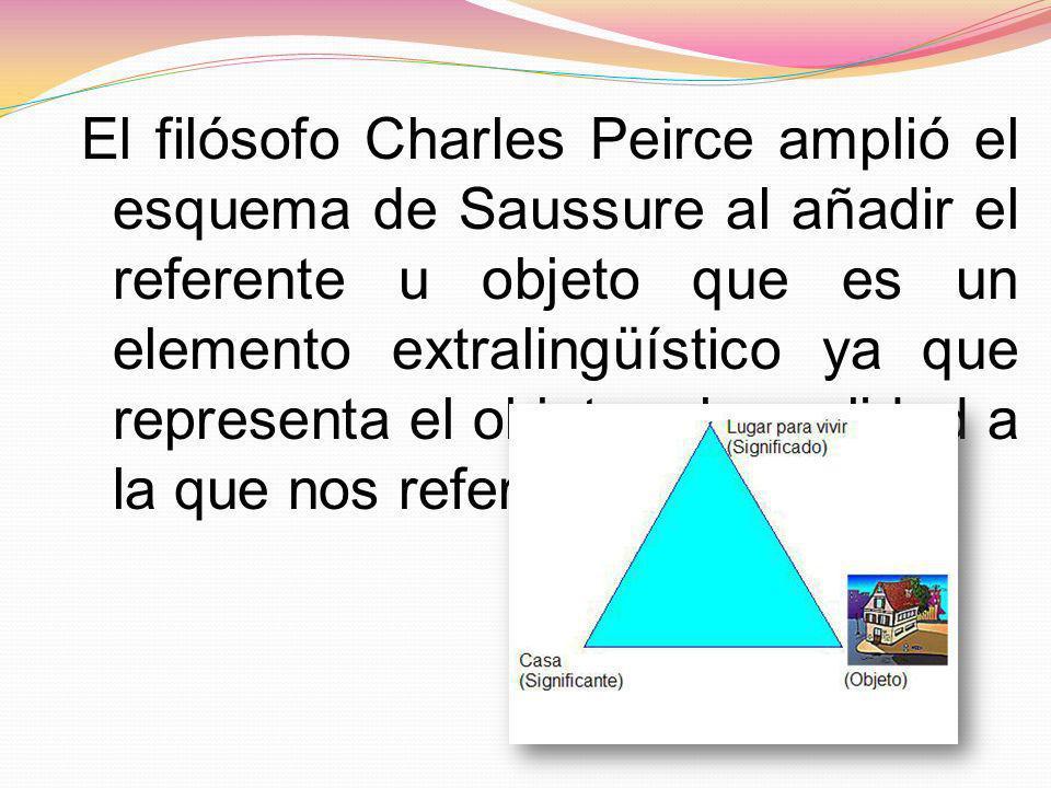 El filósofo Charles Peirce amplió el esquema de Saussure al añadir el referente u objeto que es un elemento extralingüístico ya que representa el obje