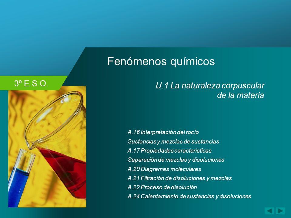 3º E.S.O. Fenómenos químicos A.16 Interpretación del rocío A.17 Propiedades características Sustancias y mezclas de sustancias Separación de mezclas y