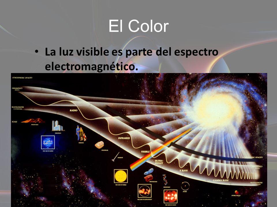 El Color Las ondas forman, según su longitud, distintos tipos de luz, como infrarroja, visible, ultravioleta o blanca.
