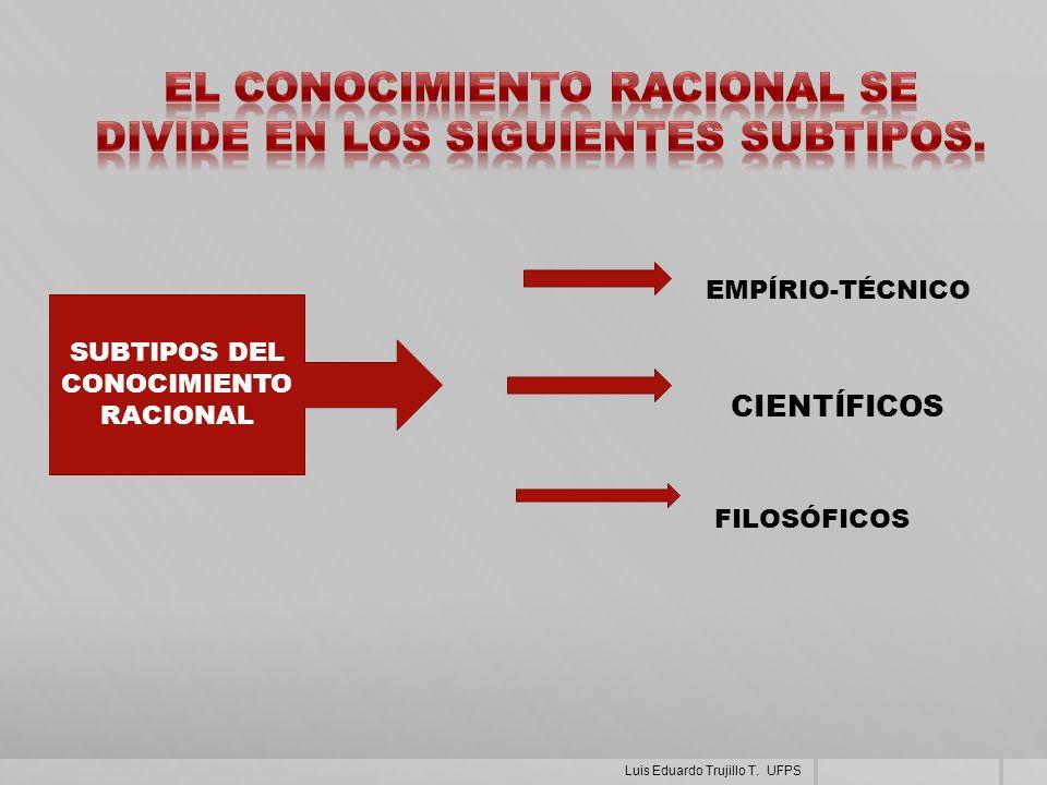 SUBTIPOS DEL CONOCIMIENTO RACIONAL EMPÍRIO-TÉCNICO CIENTÍFICOS FILOSÓFICOS Luis Eduardo Trujillo T. UFPS