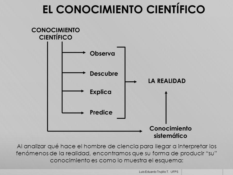 Al analizar qué hace el hombre de ciencia para llegar a interpretar los fenómenos de la realidad, encontramos que su forma de producir su conocimiento