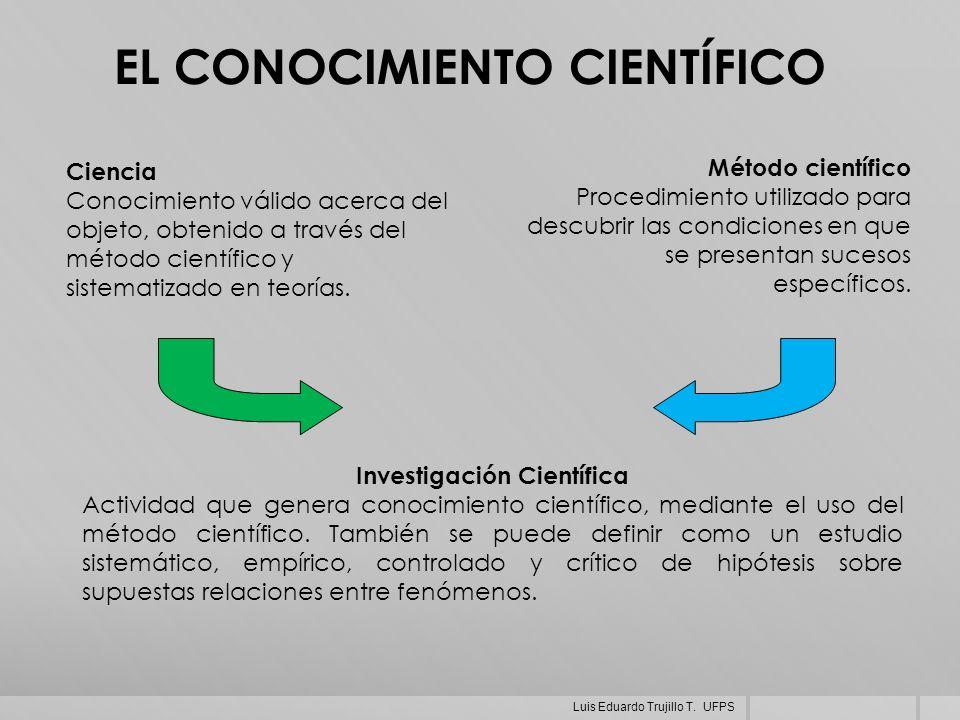 Ciencia Conocimiento válido acerca del objeto, obtenido a través del método científico y sistematizado en teorías. EL CONOCIMIENTO CIENTÍFICO Método c