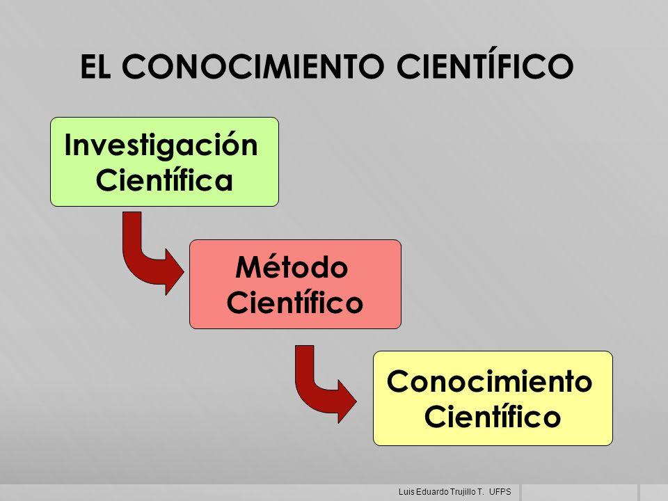 EL CONOCIMIENTO CIENTÍFICO Método Científico Conocimiento Científico Investigación Científica Luis Eduardo Trujillo T. UFPS