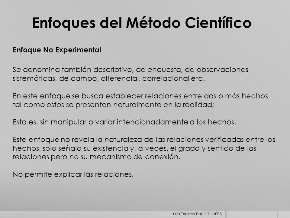 Enfoques del Método Científico Enfoque No Experimental Se denomina también descriptivo, de encuesta, de observaciones sistemáticas, de campo, diferenc