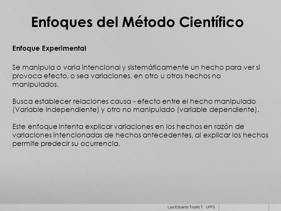 Enfoques del Método Científico Enfoque Experimental Se manipula o varia intencional y sistemáticamente un hecho para ver si provoca efecto, o sea vari
