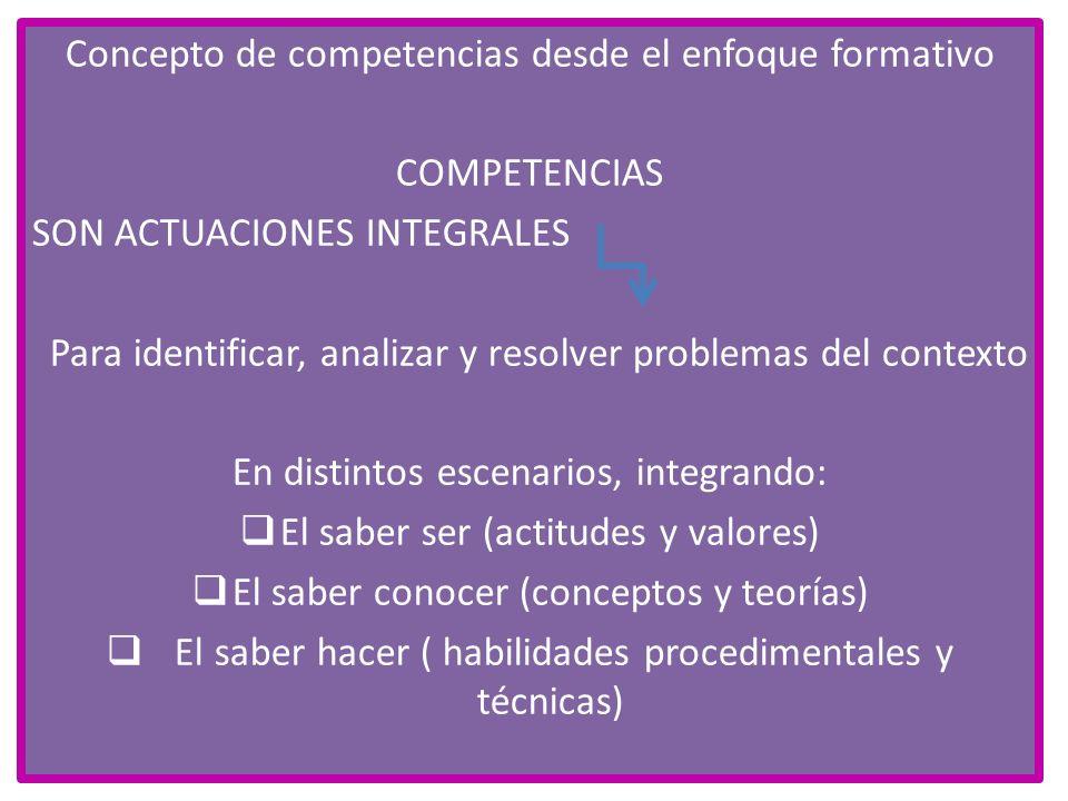 Concepto de competencias desde el enfoque formativo COMPETENCIAS SON ACTUACIONES INTEGRALES Para identificar, analizar y resolver problemas del contex