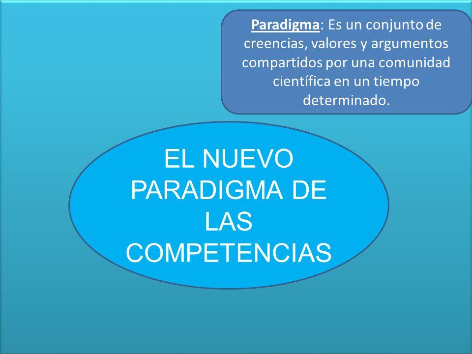 EL NUEVO PARADIGMA DE LAS COMPETENCIAS Paradigma: Es un conjunto de creencias, valores y argumentos compartidos por una comunidad científica en un tie