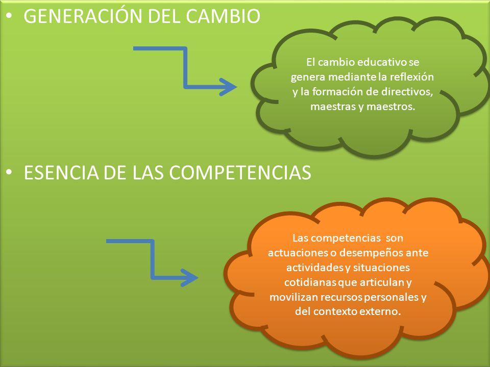 GENERACIÓN DEL CAMBIO ESENCIA DE LAS COMPETENCIAS GENERACIÓN DEL CAMBIO ESENCIA DE LAS COMPETENCIAS El cambio educativo se genera mediante la reflexió