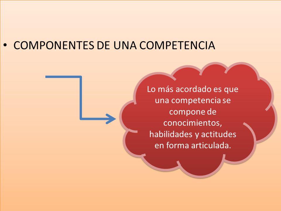 COMPONENTES DE UNA COMPETENCIA Lo más acordado es que una competencia se compone de conocimientos, habilidades y actitudes en forma articulada.