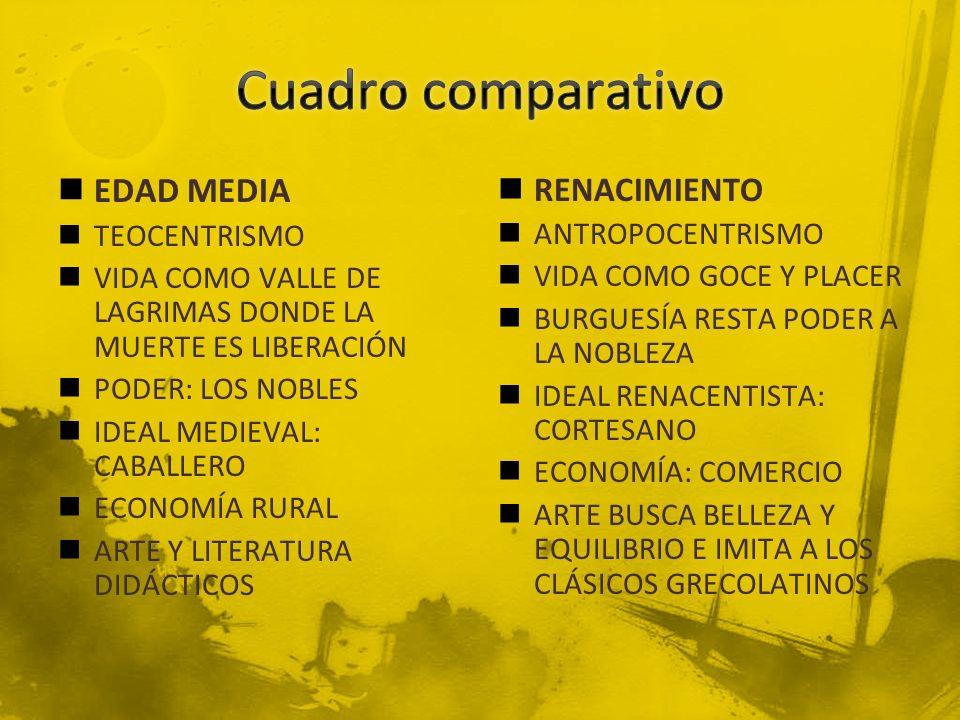 EDAD MEDIA TEOCENTRISMO VIDA COMO VALLE DE LAGRIMAS DONDE LA MUERTE ES LIBERACIÓN PODER: LOS NOBLES IDEAL MEDIEVAL: CABALLERO ECONOMÍA RURAL ARTE Y LI