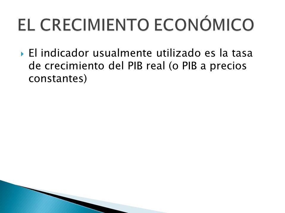 El indicador usualmente utilizado es la tasa de crecimiento del PIB real (o PIB a precios constantes)