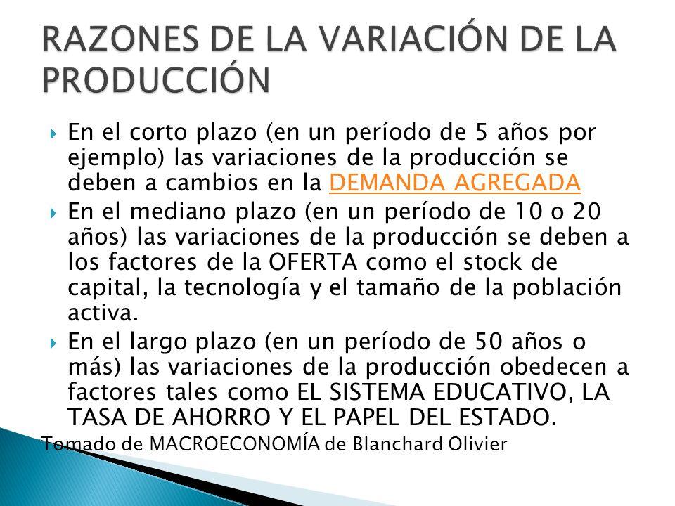 En el corto plazo (en un período de 5 años por ejemplo) las variaciones de la producción se deben a cambios en la DEMANDA AGREGADADEMANDA AGREGADA En