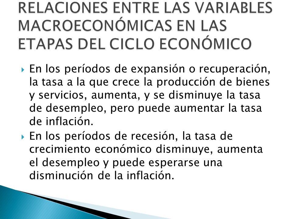 En los períodos de expansión o recuperación, la tasa a la que crece la producción de bienes y servicios, aumenta, y se disminuye la tasa de desempleo,