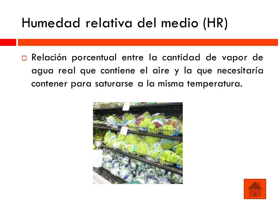 Humedad relativa del medio (HR) Relación porcentual entre la cantidad de vapor de agua real que contiene el aire y la que necesitaría contener para sa