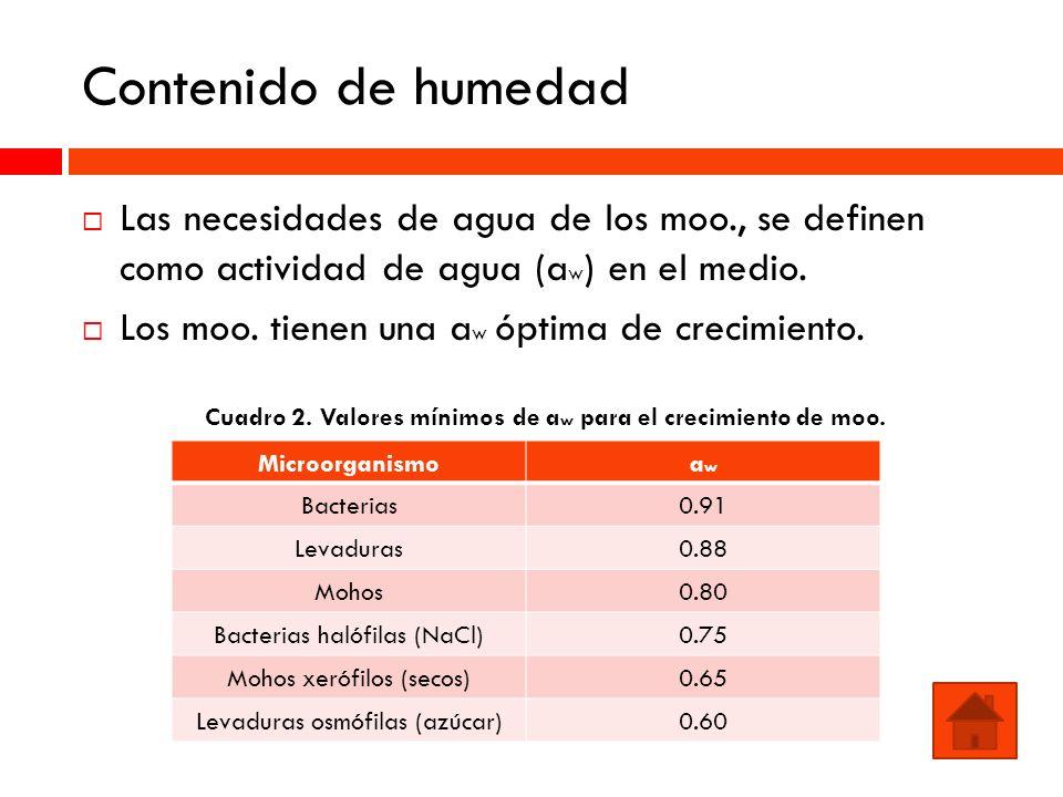 Contenido de humedad Las necesidades de agua de los moo., se definen como actividad de agua (a w ) en el medio. Los moo. tienen una a w óptima de crec