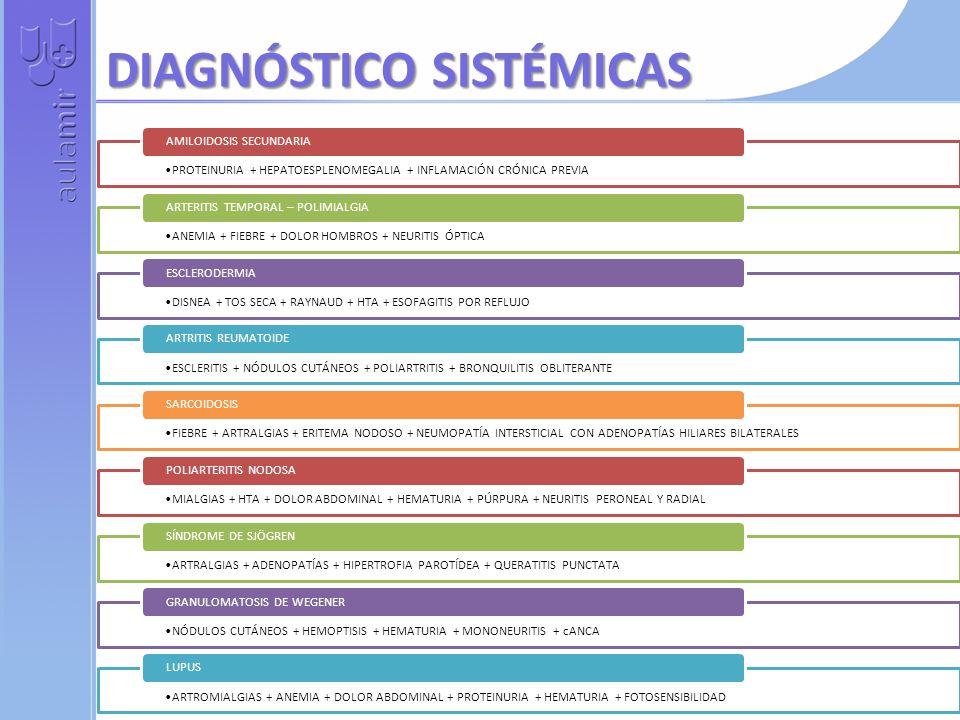 DIAGNÓSTICO SISTÉMICAS PROTEINURIA + HEPATOESPLENOMEGALIA + INFLAMACIÓN CRÓNICA PREVIA AMILOIDOSIS SECUNDARIA ANEMIA + FIEBRE + DOLOR HOMBROS + NEURITIS ÓPTICA ARTERITIS TEMPORAL – POLIMIALGIA DISNEA + TOS SECA + RAYNAUD + HTA + ESOFAGITIS POR REFLUJO ESCLERODERMIA ESCLERITIS + NÓDULOS CUTÁNEOS + POLIARTRITIS + BRONQUILITIS OBLITERANTE ARTRITIS REUMATOIDE FIEBRE + ARTRALGIAS + ERITEMA NODOSO + NEUMOPATÍA INTERSTICIAL CON ADENOPATÍAS HILIARES BILATERALES SARCOIDOSIS MIALGIAS + HTA + DOLOR ABDOMINAL + HEMATURIA + PÚRPURA + NEURITIS PERONEAL Y RADIAL POLIARTERITIS NODOSA ARTRALGIAS + ADENOPATÍAS + HIPERTROFIA PAROTÍDEA + QUERATITIS PUNCTATA SÍNDROME DE SJÖGREN NÓDULOS CUTÁNEOS + HEMOPTISIS + HEMATURIA + MONONEURITIS + cANCA GRANULOMATOSIS DE WEGENER ARTROMIALGIAS + ANEMIA + DOLOR ABDOMINAL + PROTEINURIA + HEMATURIA + FOTOSENSIBILIDAD LUPUS