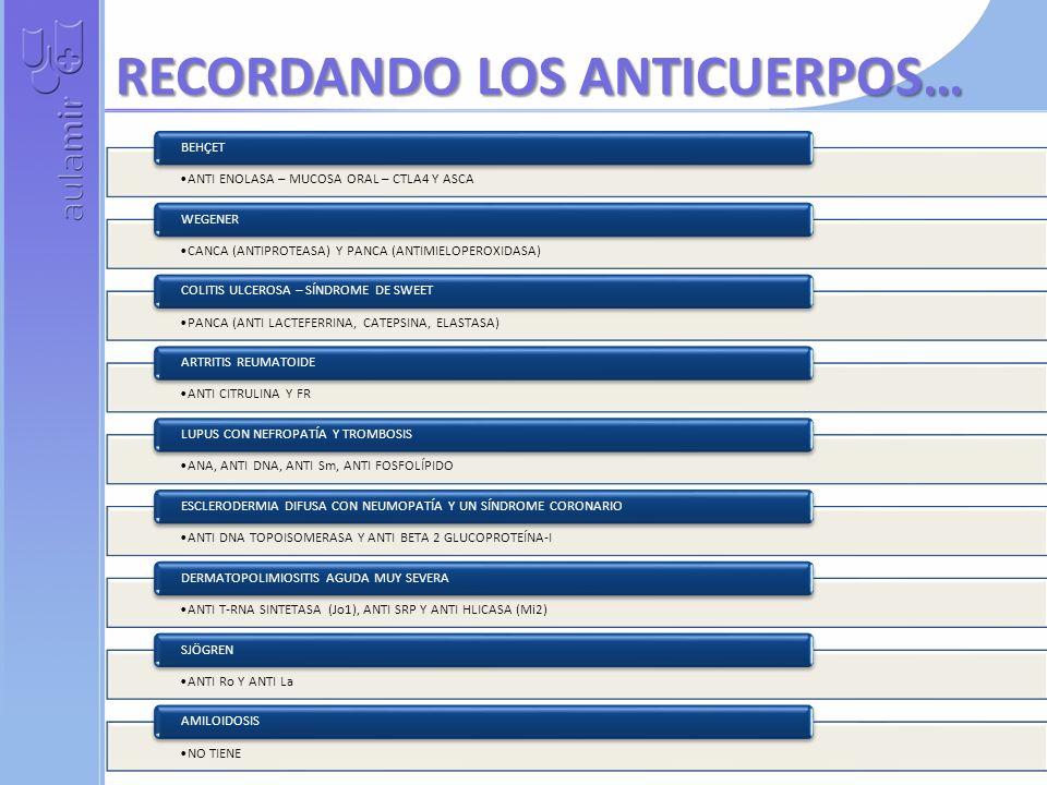 RECORDANDO LOS ANTICUERPOS… ANTI ENOLASA – MUCOSA ORAL – CTLA4 Y ASCA BEHÇET CANCA (ANTIPROTEASA) Y PANCA (ANTIMIELOPEROXIDASA) WEGENER PANCA (ANTI LACTEFERRINA, CATEPSINA, ELASTASA) COLITIS ULCEROSA – SÍNDROME DE SWEET ANTI CITRULINA Y FR ARTRITIS REUMATOIDE ANA, ANTI DNA, ANTI Sm, ANTI FOSFOLÍPIDO LUPUS CON NEFROPATÍA Y TROMBOSIS ANTI DNA TOPOISOMERASA Y ANTI BETA 2 GLUCOPROTEÍNA-I ESCLERODERMIA DIFUSA CON NEUMOPATÍA Y UN SÍNDROME CORONARIO ANTI T-RNA SINTETASA (Jo1), ANTI SRP Y ANTI HLICASA (Mi2) DERMATOPOLIMIOSITIS AGUDA MUY SEVERA ANTI Ro Y ANTI La SJÖGREN NO TIENE AMILOIDOSIS
